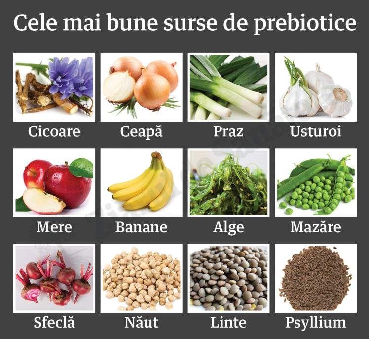 alergii la copii - prebiotice